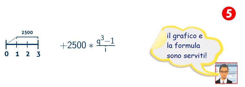 istruzioni per l'uso del risolutore di matematica finanziaria - step_05