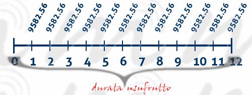 Vu-grafico2