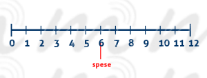 spese-grafico1