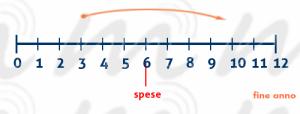 spese-grafico2